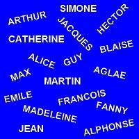 Expressions françaises avec un prénom : INDEX