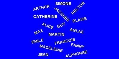 Les prénoms dans les expressions françaises